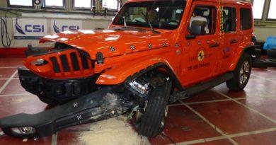 Новый Jeep Wrangler и FIAT Panda провалились в краш-тестах EuroNCAP