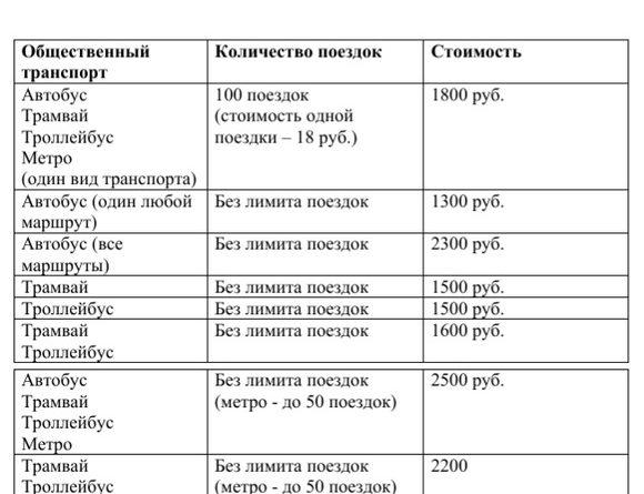 Мэрия: средняя зарплата водителей автобусов в Казани - 51,6 тыс рублей. Это мало