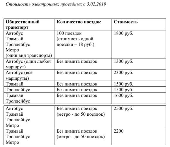 Мэрия: средняя зарплата водителей автобусов в Казани – 51,6 тыс рублей. Это мало